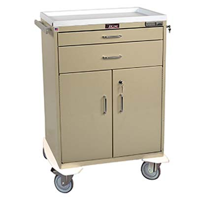 Harloff Procedure and Treatment Carts